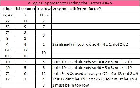 2014-36 Level 4 Logic