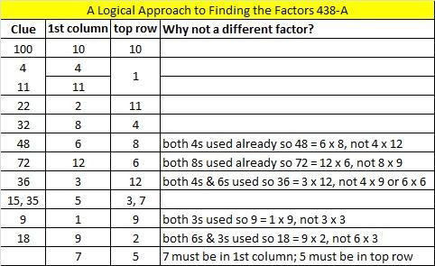 2014-38 Level 4 Logic