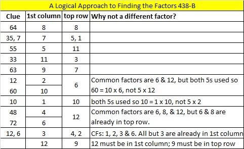 2014-38 Level 5 Logic