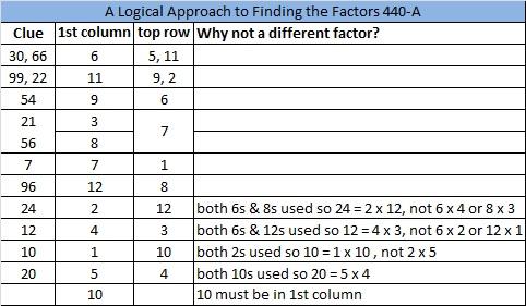 2014-40 Level 4 Logic