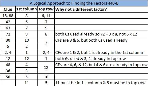 2014-40 Level 5 Logic