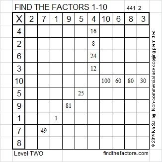 2014-41 Level 2 Factors