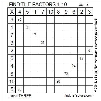 2014-41 Level 3 Factors