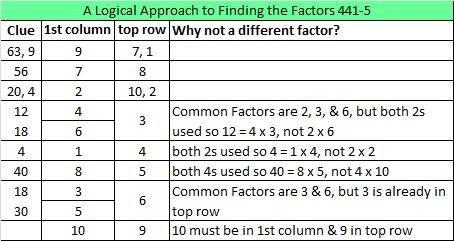 2014-41 Level 5 Logic
