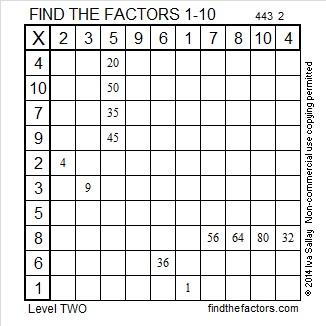 2014-43 Level 2 Factors