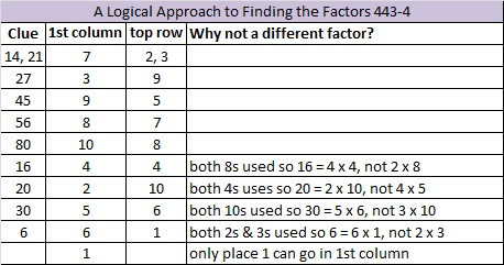 2014-43 Level 4 Logic