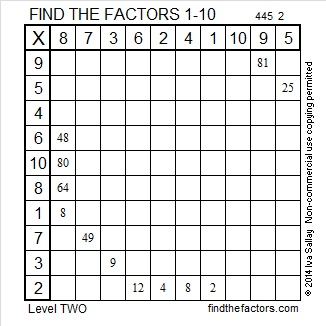 2014-45 Level 2 Factors