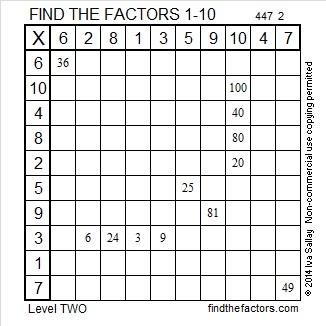 2014-47 Level 2 Factors