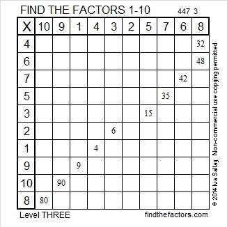 2014-47 Level 3 Factors