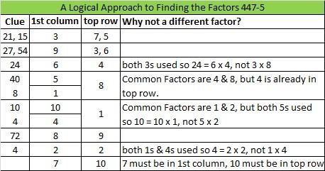 2014-47 Level 5 Logic