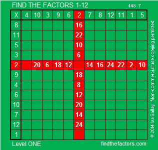 2014-48 Level 1 Factors
