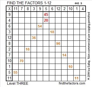 2014-48 Level 3 Factors