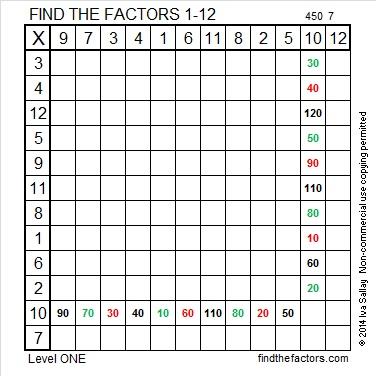 2014-50 Level 1 Factors