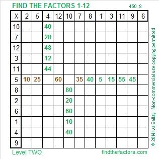 2014-50 Level 2 Factors