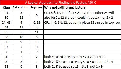 2014-50 Level 6 Logic