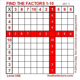 2014-51 Level 1 Factors