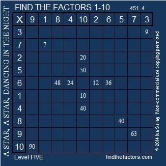 2014-51 Level 4 Factors