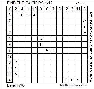2014-52 Level 2 Factors
