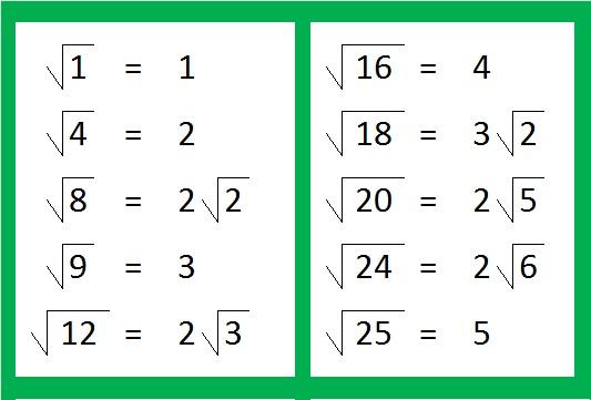 1-25 sqrt