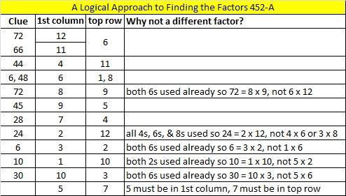 2014-52 Level 4 Logic