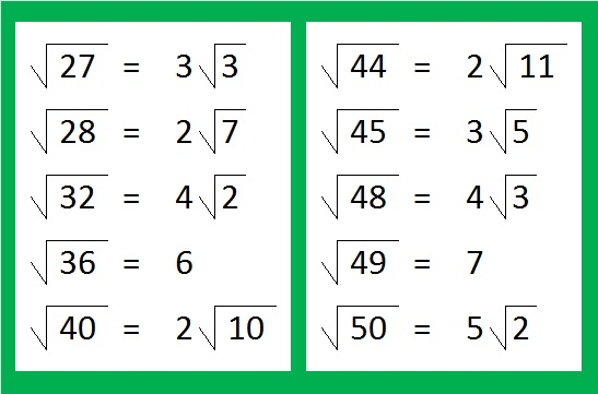 Reducible Square Roots of Numbers up to 352 – Perfect Square Worksheet