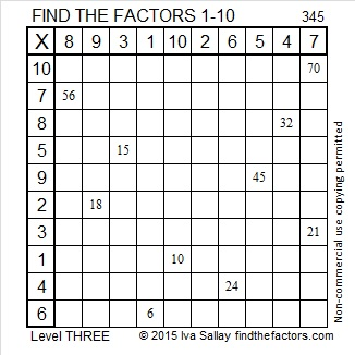 345 Factors