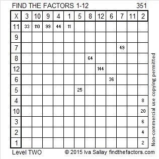 351 Factors