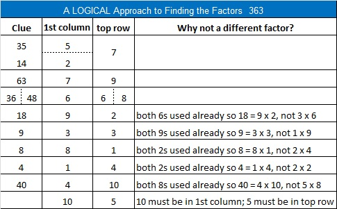 363 Logic