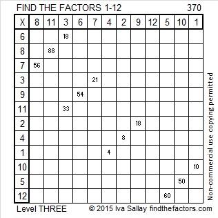 370 Factors