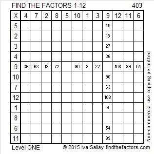 403 Factors