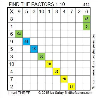 414 Factors