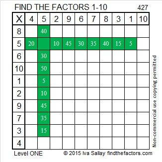 427 Factors