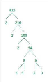 432 factor tree