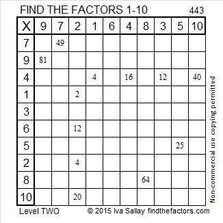 443 Factors