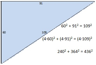 60-91-109