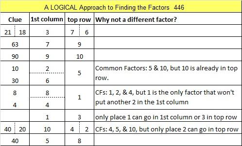 446 Logic