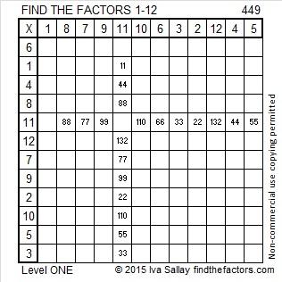 449 Factors