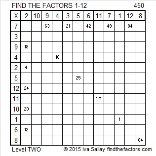 450 | Find the Factors