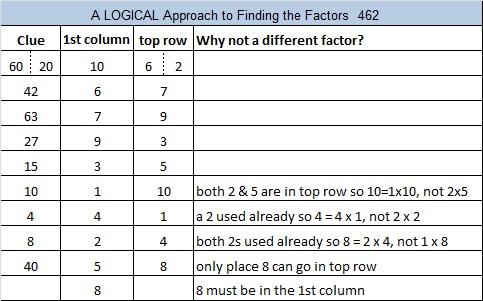 462 Logic