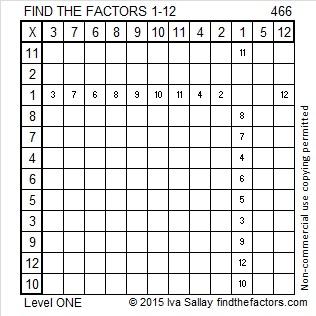 466 Factors