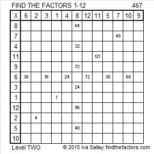 467 Factors