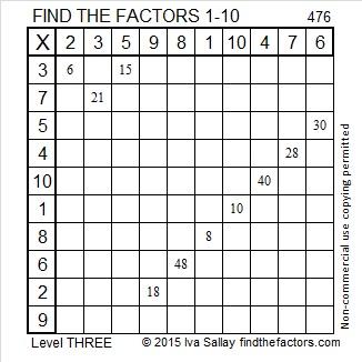 476 Factors