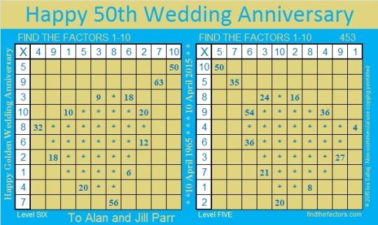 Golden Wedding Anniversary Factors