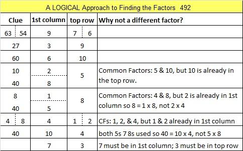 492 Logic