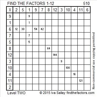 510 Factors