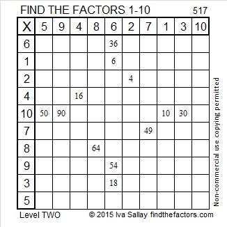 517 Factors