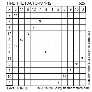 525 Factors