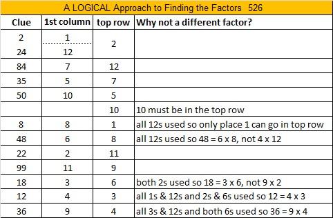 526 Logic