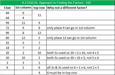 540 Logic