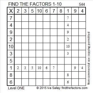 544 Factors